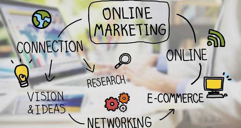 Dass man ohne Online-Marketing heute in fast keiner Branche mehr auskommt, muss ich jetzt sicher nicht erwähnen. (#04)