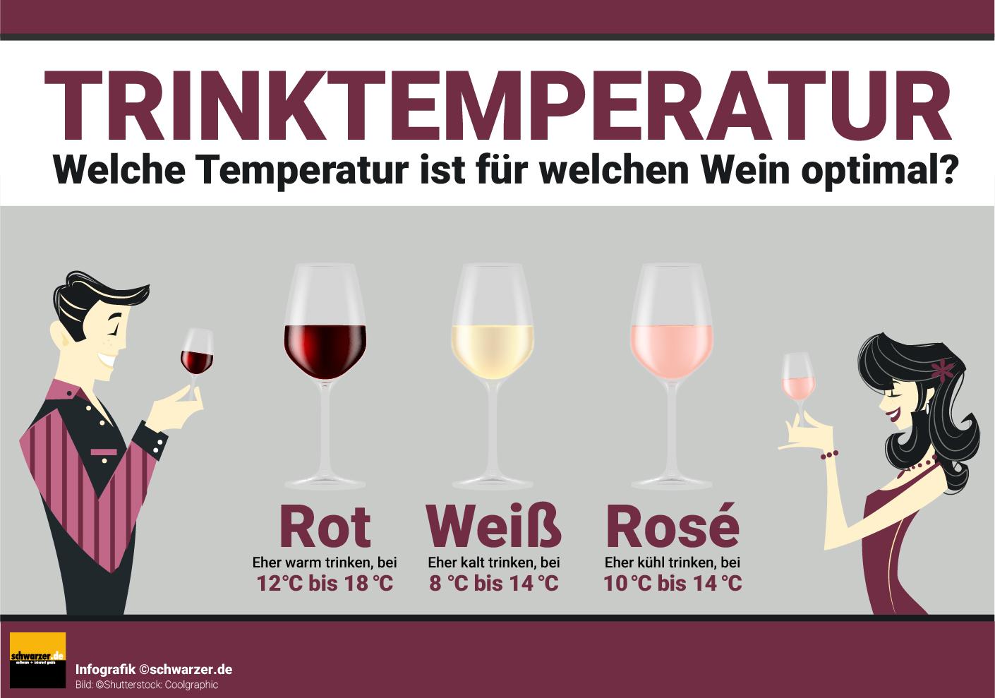 Infografik: Trinktemperatur von Wein