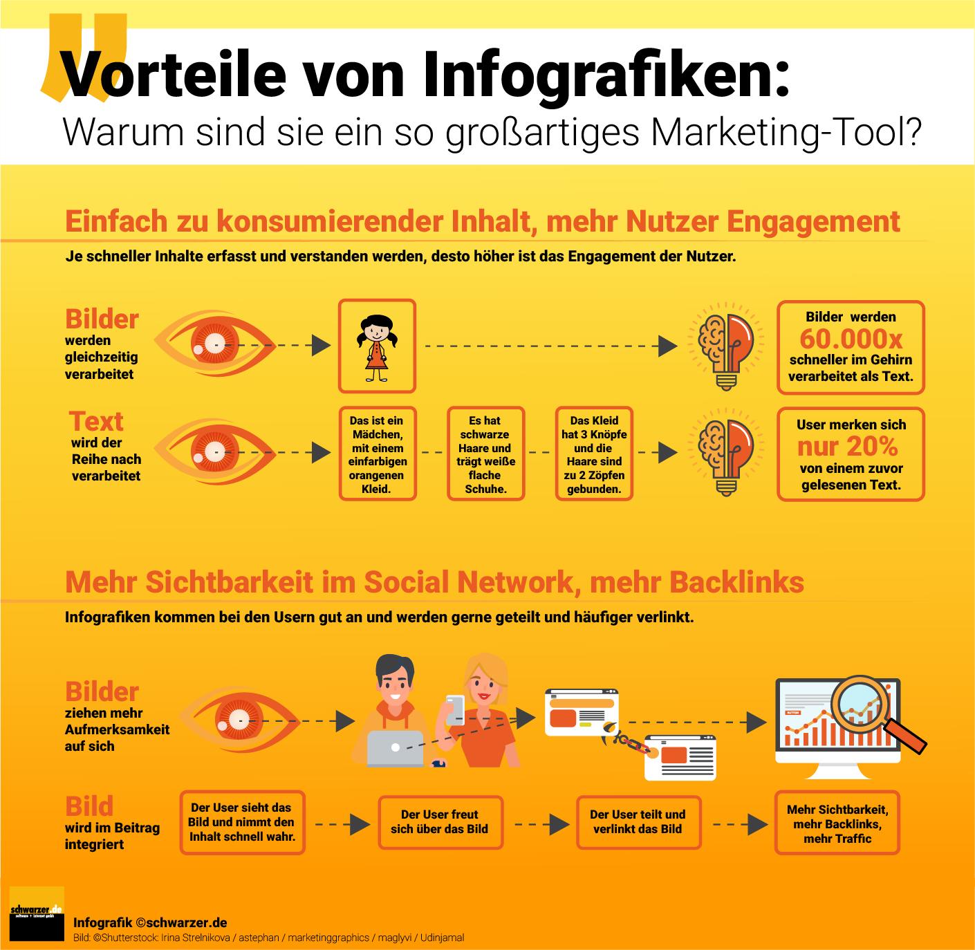 Infografik: Vorteile von Infografiken