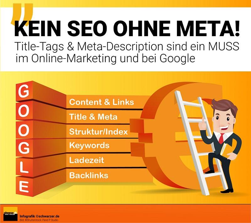 Die Metadaten helfen der Suchmaschine bei der Indexierung einer Seite.