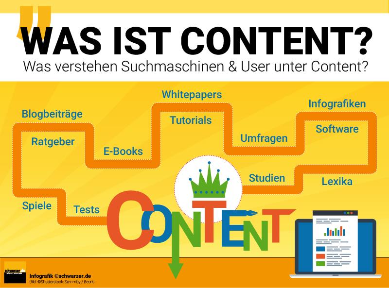 Was ist (hochwertiger) Content?
