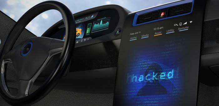 Beispiel #3 für das Performance-Advertorial zur Lead-Generierung: Automotive Security. (Foto: shutterstock – Chesky))